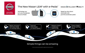 ePedal infographic LEAF 10