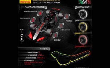 F1 GP Monza Italy Preview  16