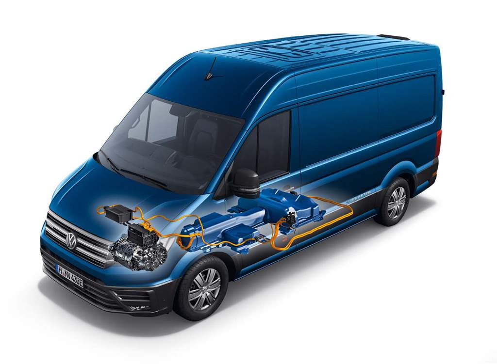 VW_e-Crafter_03