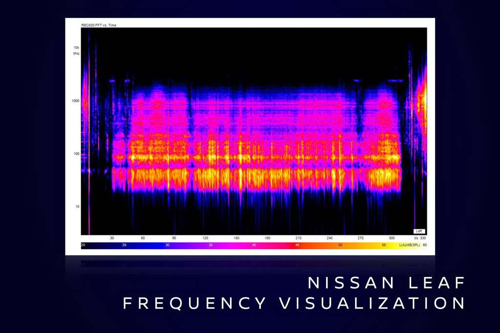 Nissan_consumer_frequency_05