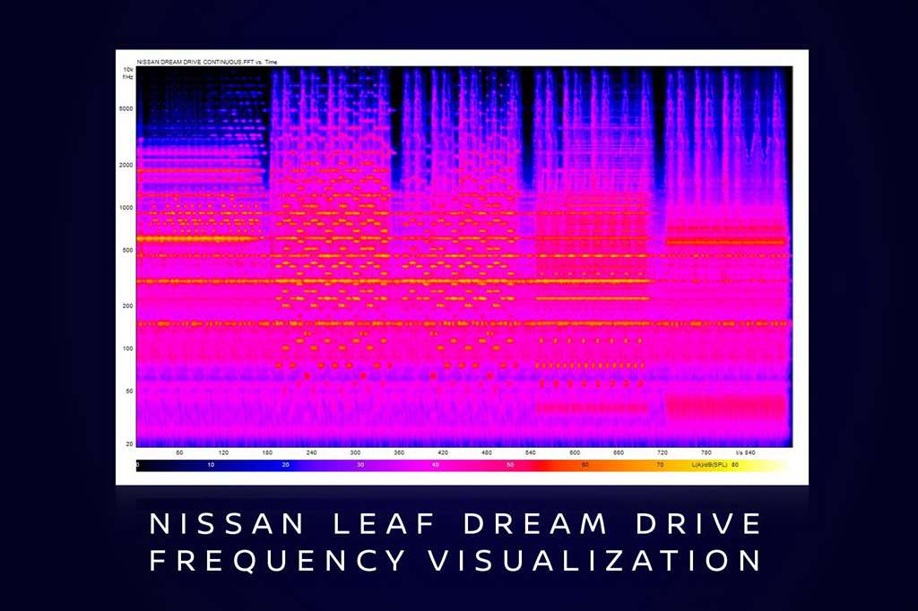 Nissan_consumer_frequency_06
