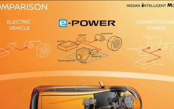 Nissan new electric motor