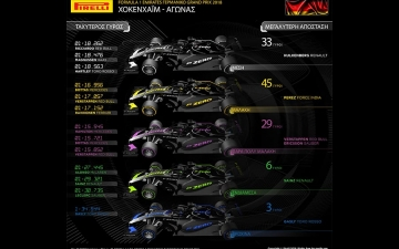 F1 Review GP Germany 03