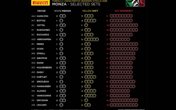 F1 GP Monza Italy Preview  17