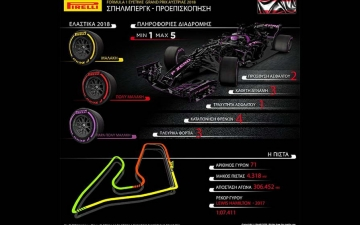 F1 Preview GP Austria 14