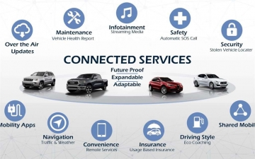 FCA-Connected-Services_02