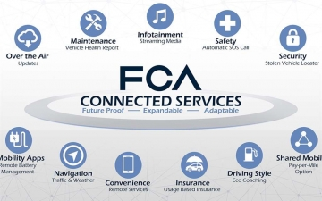 FCA-Connected-Services_03
