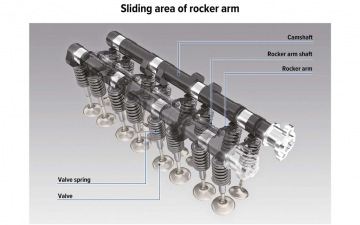 FIREBLADE_Rocker_Arm
